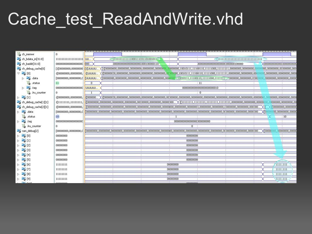 Cache_test_ReadAndWrite.vhd