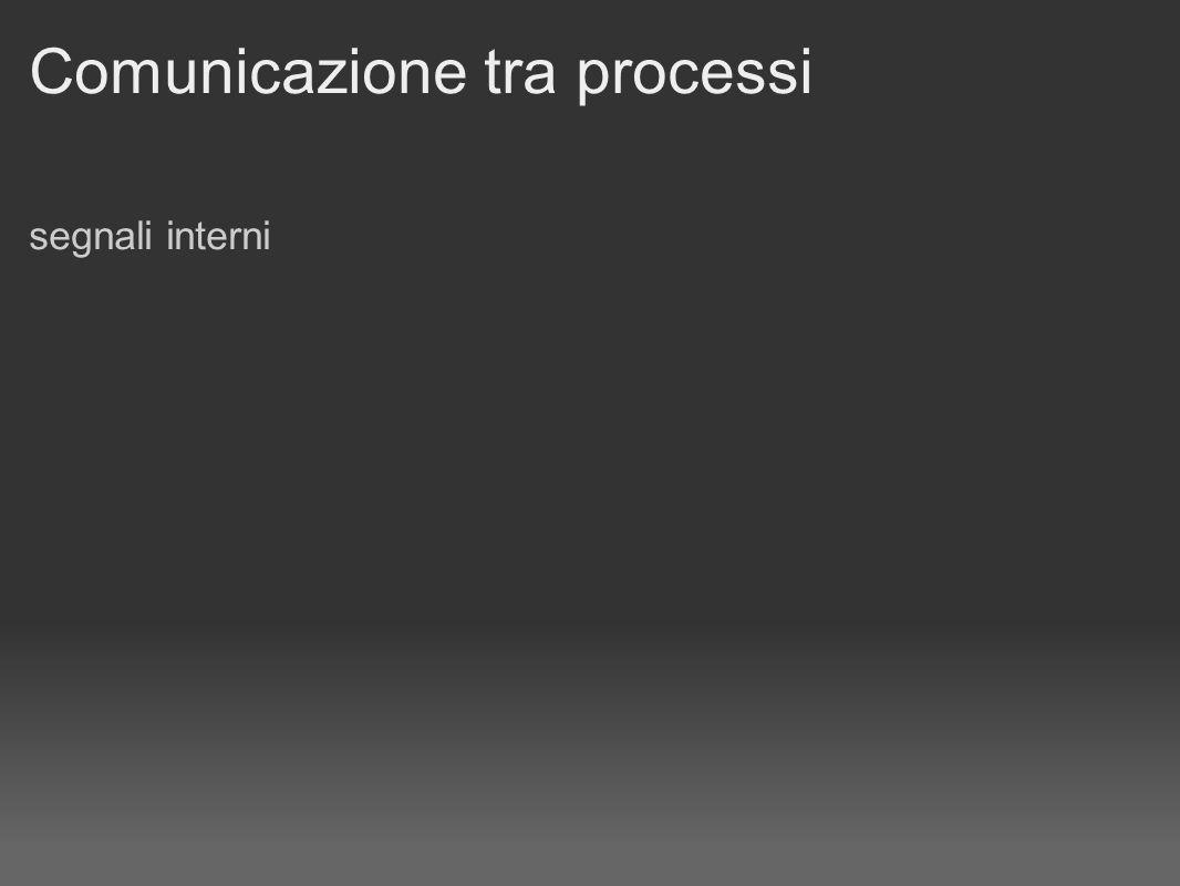 Comunicazione tra processi segnali interni