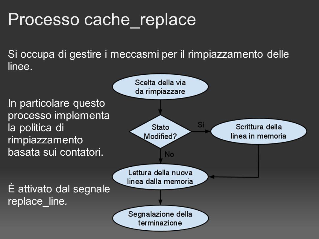 Processo cache_replace Si occupa di gestire i meccasmi per il rimpiazzamento delle linee.