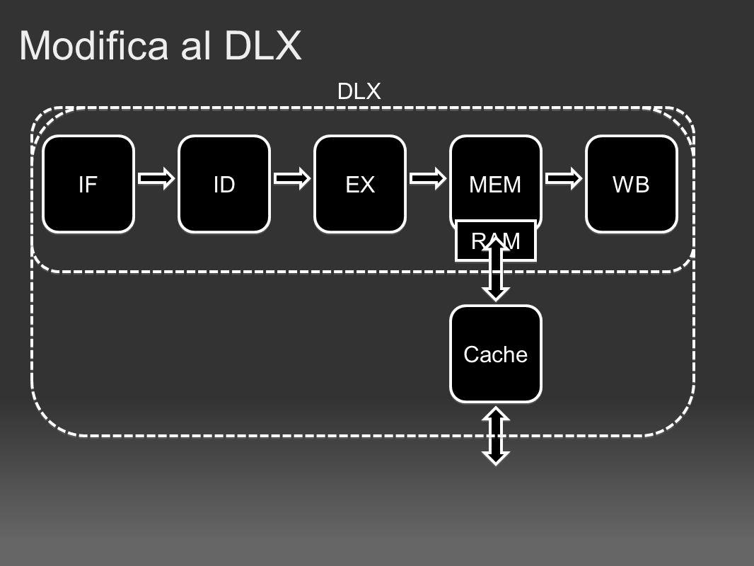 Modifica al DLX IF ID EX MEM WB RAM Cache DLX