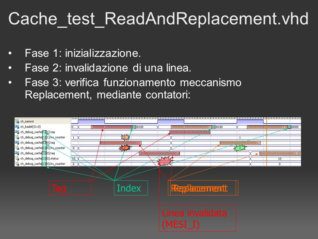 Cache_test_ReadAndReplacement.vhd TagIndexReplacement Linea invalidata (MESI_I) Fase 1: inizializzazione.