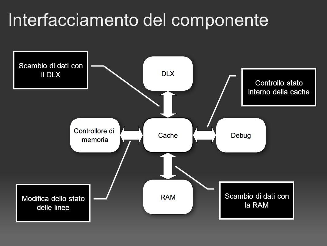 Interfacciamento del componente Controllo stato interno della cache Scambio di dati con la RAM Scambio di dati con il DLX Modifica dello stato delle linee