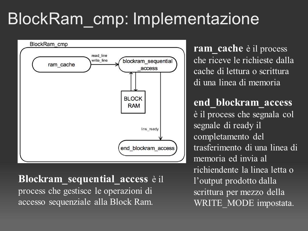 BlockRam_cmp: Implementazione ram_cache è il process che riceve le richieste dalla cache di lettura o scrittura di una linea di memoria end_blockram_access è il process che segnala col segnale di ready il completamento del trasferimento di una linea di memoria ed invia al richiendente la linea letta o loutput prodotto dalla scrittura per mezzo della WRITE_MODE impostata.