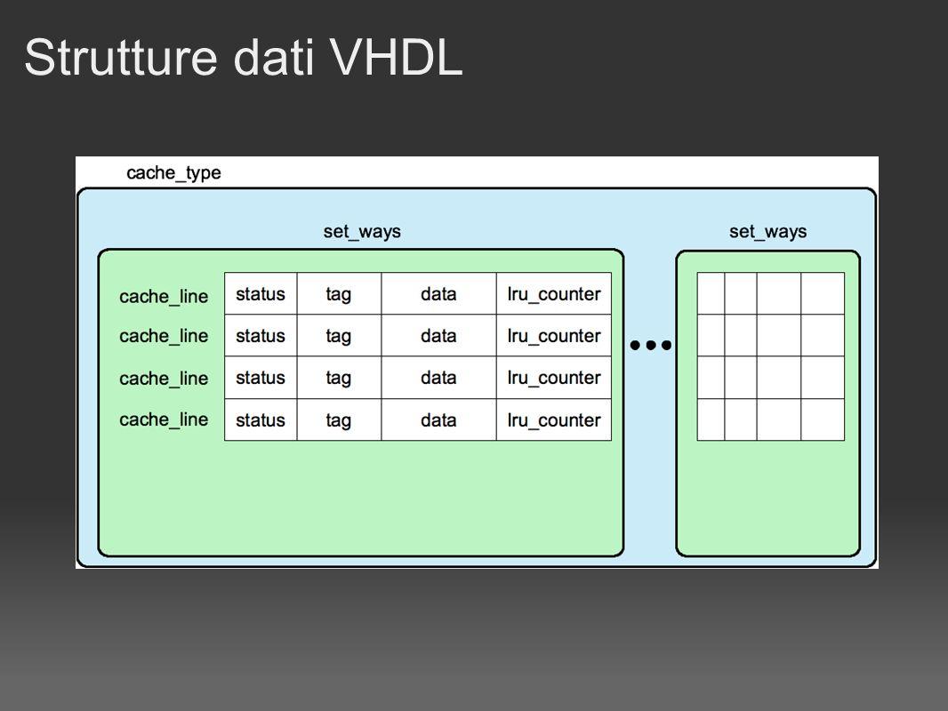 Strutture dati VHDL