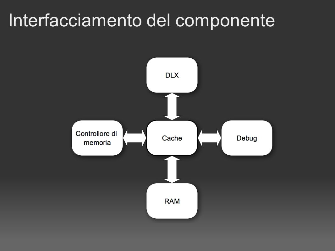 Interfacciamento del componente