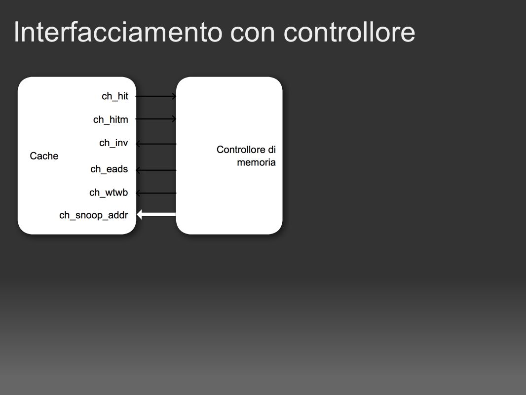 Interfacciamento con controllore