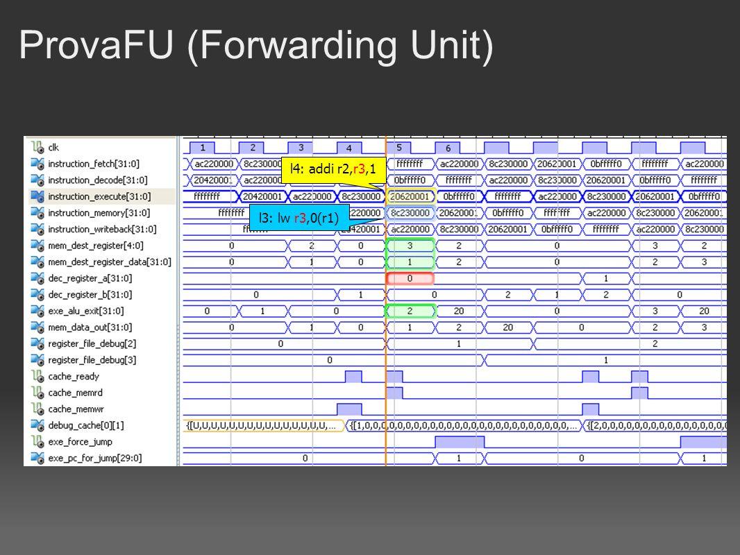 ProvaFU (Forwarding Unit) l4: addi r2,r3,1 l3: lw r3,0(r1)