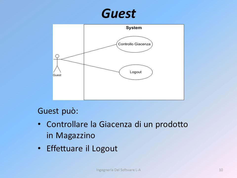Guest Guest può: Controllare la Giacenza di un prodotto in Magazzino Effettuare il Logout Ingegneria Del Software L-A10
