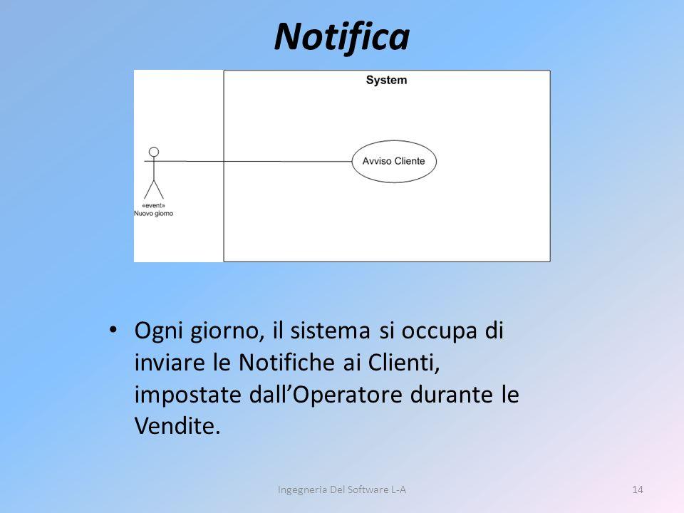 Notifica Ogni giorno, il sistema si occupa di inviare le Notifiche ai Clienti, impostate dallOperatore durante le Vendite.