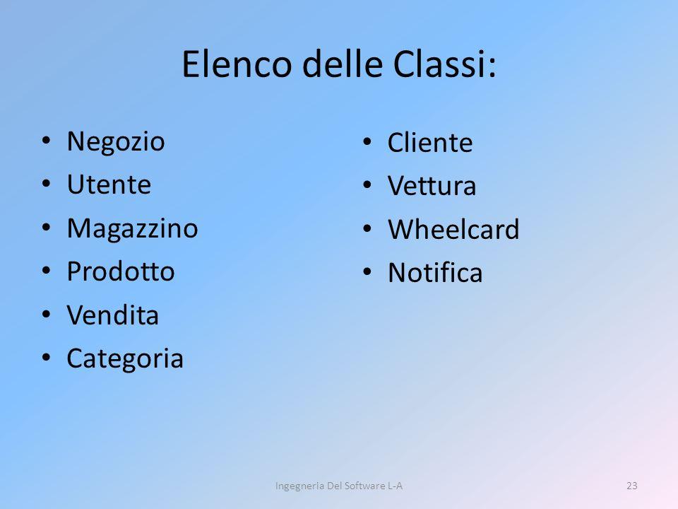 Ingegneria Del Software L-A23 Negozio Utente Magazzino Prodotto Vendita Categoria Elenco delle Classi: Cliente Vettura Wheelcard Notifica
