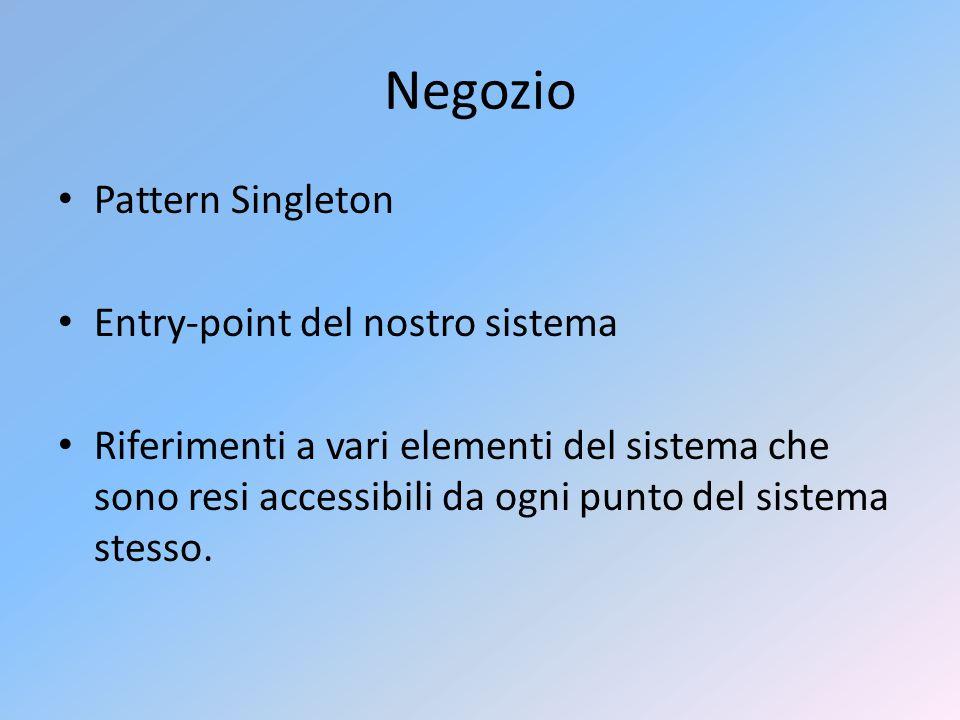 Negozio Pattern Singleton Entry-point del nostro sistema Riferimenti a vari elementi del sistema che sono resi accessibili da ogni punto del sistema stesso.