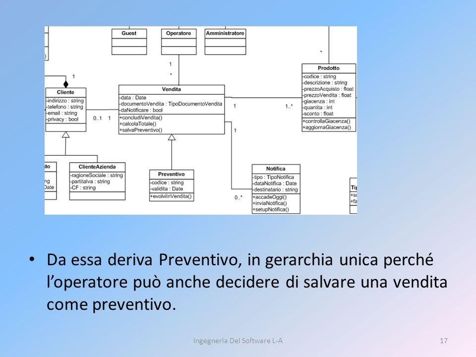 Da essa deriva Preventivo, in gerarchia unica perché loperatore può anche decidere di salvare una vendita come preventivo.