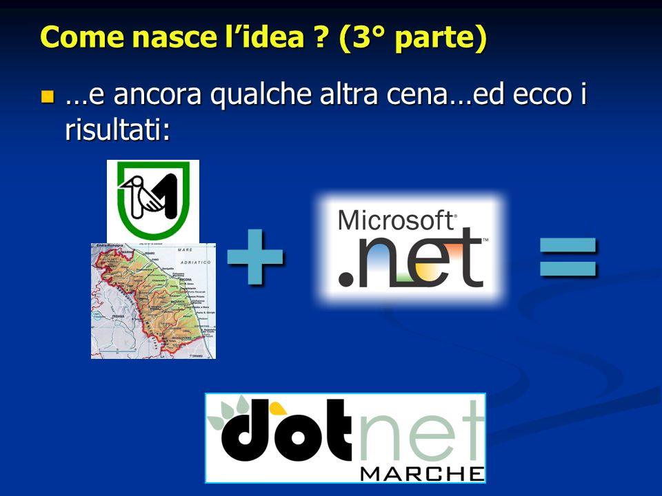 Slide e Materiale www.dotnetmarche.org Grazie!