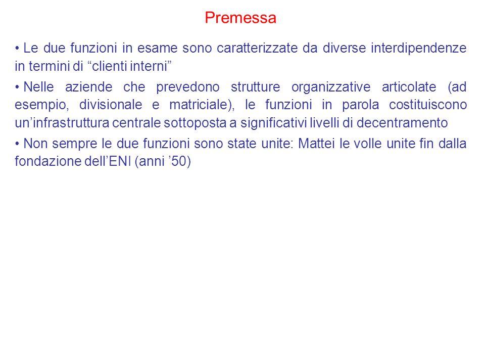 Un esempio concreto 2 R.U.ORGANIZZAZIONE e SERVIZI GENERALI Selezione, Formazione e Sviluppo R.U.