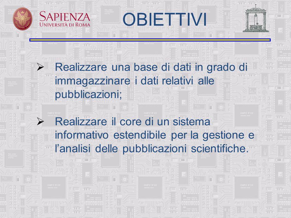 OBIETTIVI Realizzare una base di dati in grado di immagazzinare i dati relativi alle pubblicazioni; Realizzare il core di un sistema informativo estendibile per la gestione e lanalisi delle pubblicazioni scientifiche.