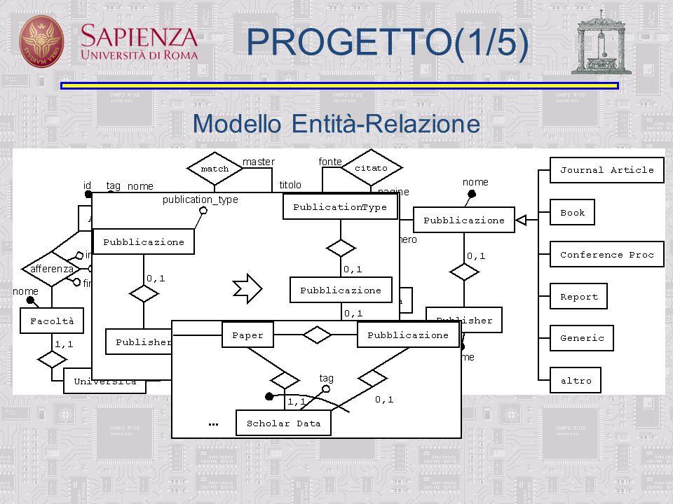 PROGETTO(1/5) Modello Entità-Relazione