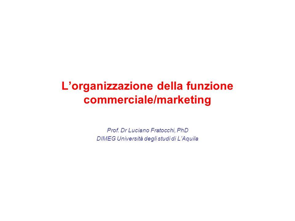 Lorganizzazione della funzione commerciale/marketing Prof. Dr Luciano Fratocchi, PhD DIMEG Università degli studi di LAquila