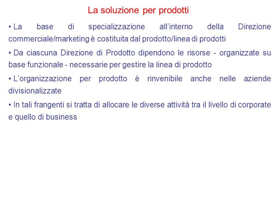La base di specializzazione allinterno della Direzione commerciale/marketing è costituita dal prodotto/linea di prodotti Da ciascuna Direzione di Prod
