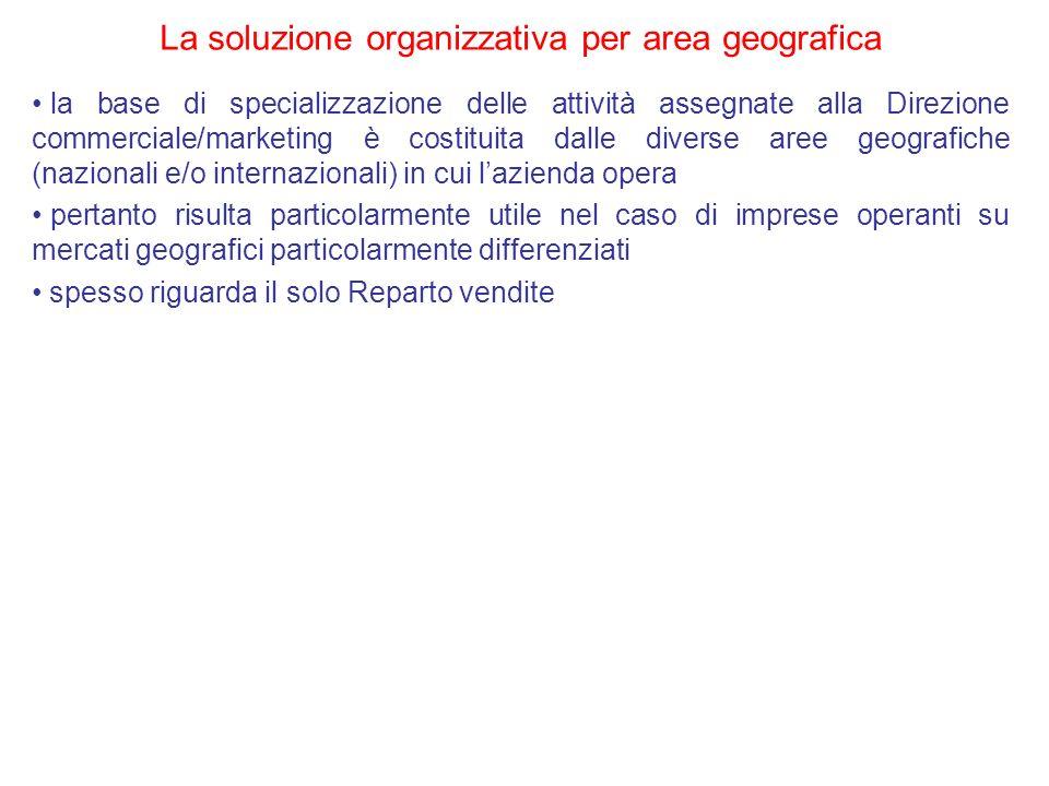 la base di specializzazione delle attività assegnate alla Direzione commerciale/marketing è costituita dalle diverse aree geografiche (nazionali e/o i
