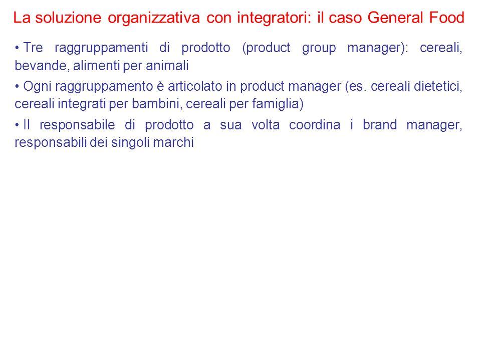 Tre raggruppamenti di prodotto (product group manager): cereali, bevande, alimenti per animali Ogni raggruppamento è articolato in product manager (es