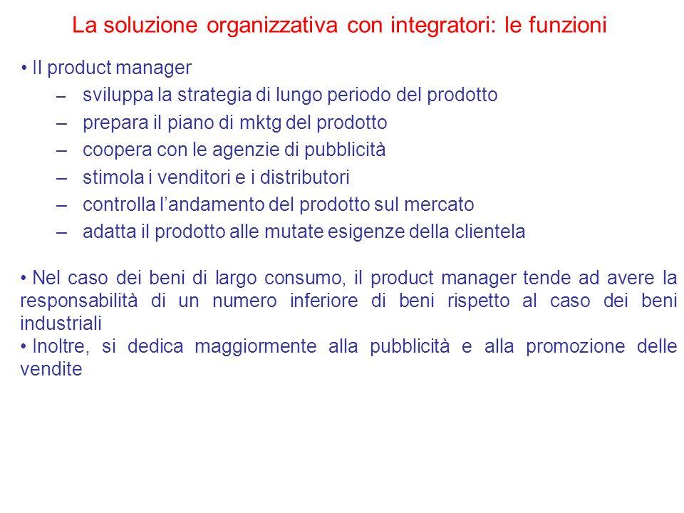 Il product manager – sviluppa la strategia di lungo periodo del prodotto – prepara il piano di mktg del prodotto – coopera con le agenzie di pubblicit