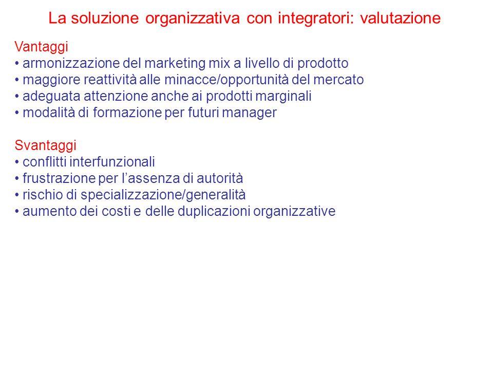 La soluzione organizzativa con integratori: valutazione Vantaggi armonizzazione del marketing mix a livello di prodotto maggiore reattività alle minac