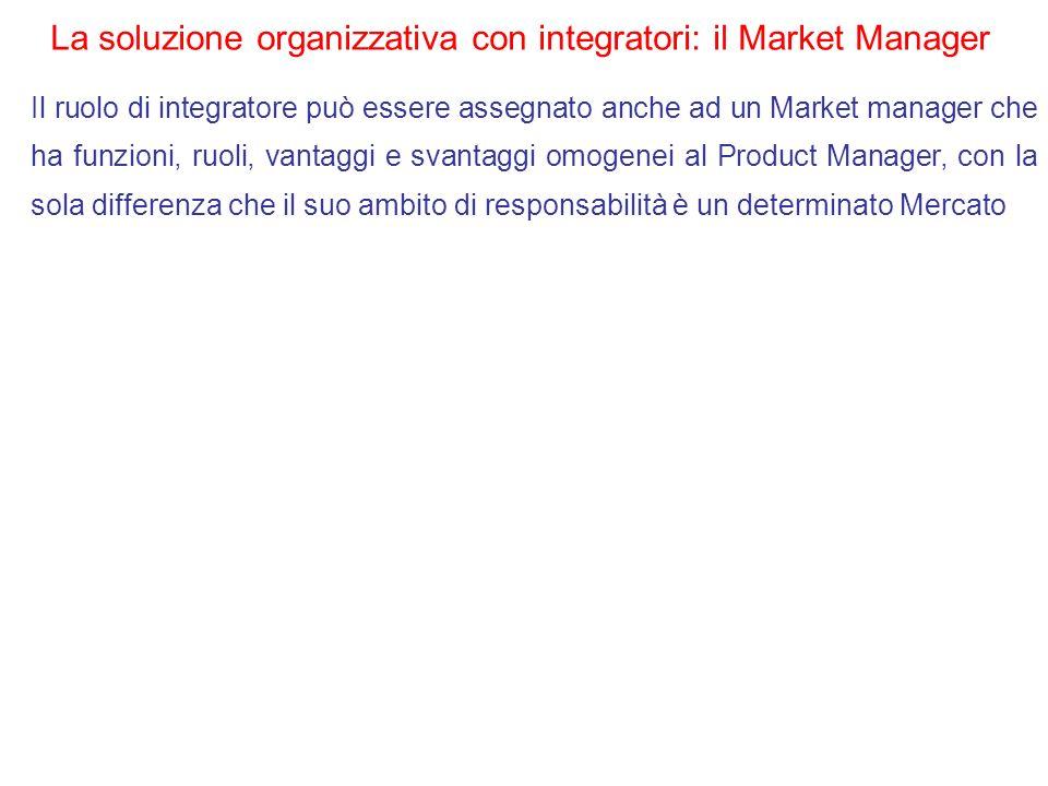 La soluzione organizzativa con integratori: il Market Manager Il ruolo di integratore può essere assegnato anche ad un Market manager che ha funzioni,