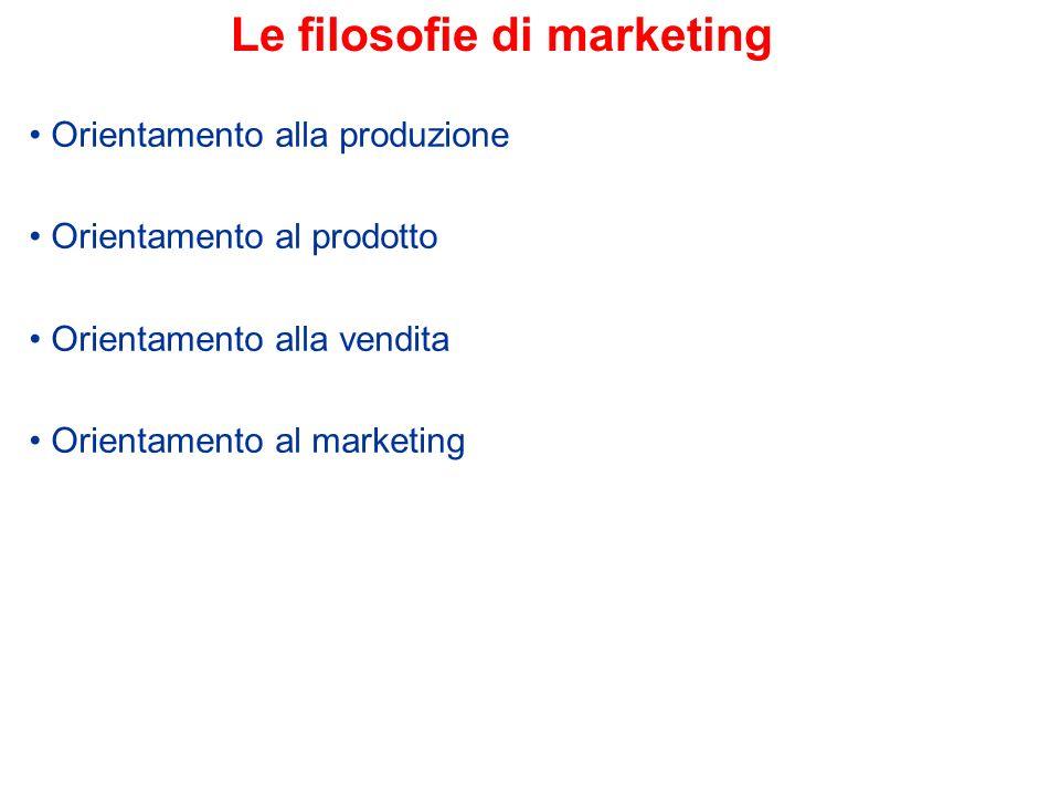 Orientamento alla produzione Orientamento al prodotto Orientamento alla vendita Orientamento al marketing Le filosofie di marketing