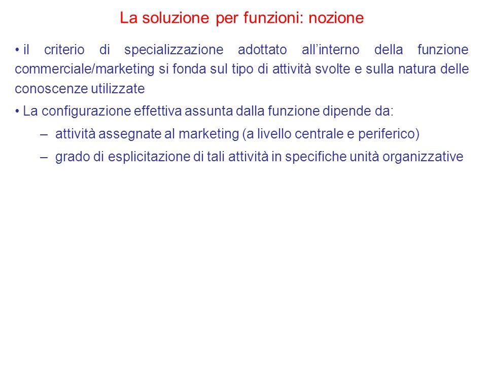 il criterio di specializzazione adottato allinterno della funzione commerciale/marketing si fonda sul tipo di attività svolte e sulla natura delle con