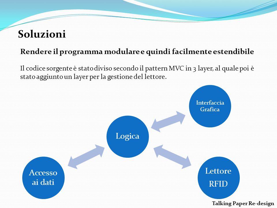 Soluzioni Rendere il programma modulare e quindi facilmente estendibile Logica Interfaccia Grafica Lettore RFID Accesso ai dati Il codice sorgente è stato diviso secondo il pattern MVC in 3 layer, al quale poi è stato aggiunto un layer per la gestione del lettore.