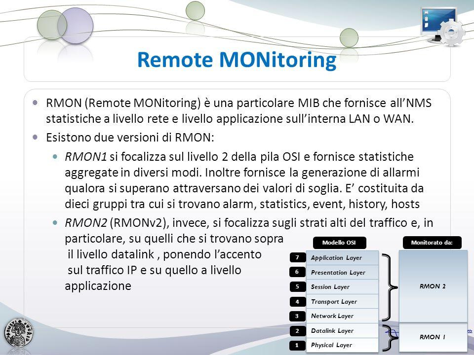 RMON (Remote MONitoring) è una particolare MIB che fornisce allNMS statistiche a livello rete e livello applicazione sullinterna LAN o WAN.
