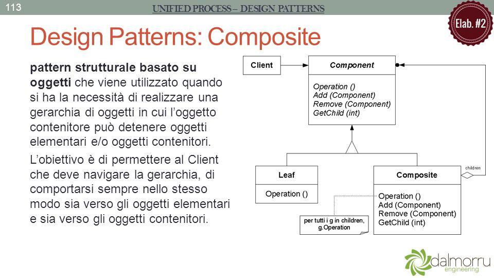Design Patterns: Composite pattern strutturale basato su oggetti che viene utilizzato quando si ha la necessità di realizzare una gerarchia di oggetti