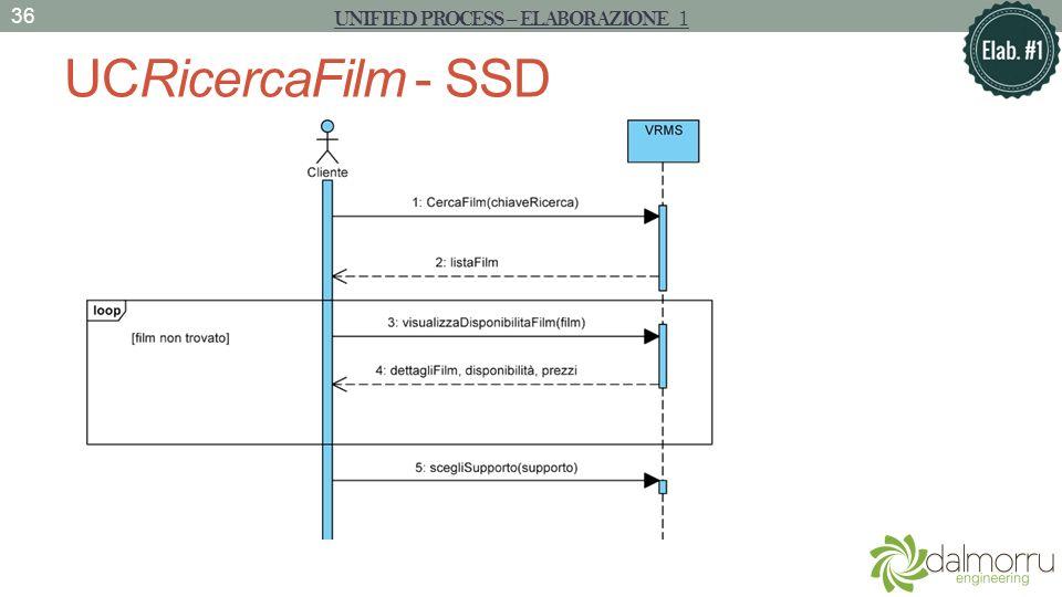 UCRicercaFilm - SSD UNIFIED PROCESS – ELABORAZIONE 1 36