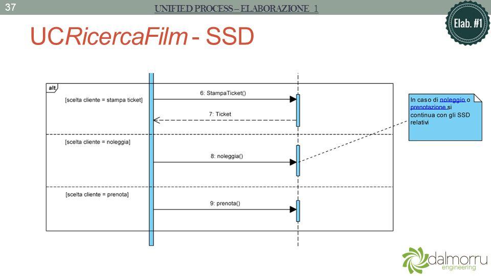 UCRicercaFilm - SSD UNIFIED PROCESS – ELABORAZIONE 1 37