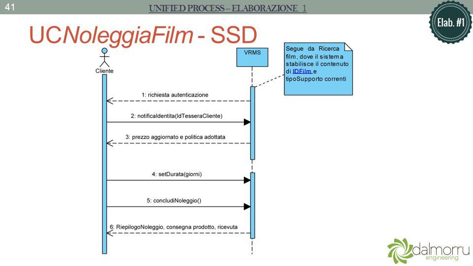 UCNoleggiaFilm - SSD UNIFIED PROCESS – ELABORAZIONE 1 41