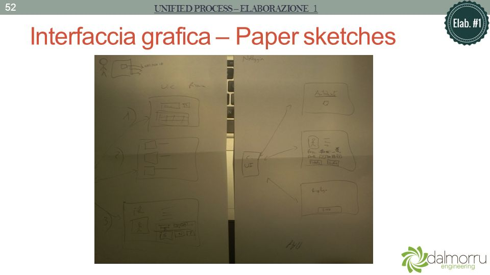 Interfaccia grafica – Paper sketches UNIFIED PROCESS – ELABORAZIONE 1 52