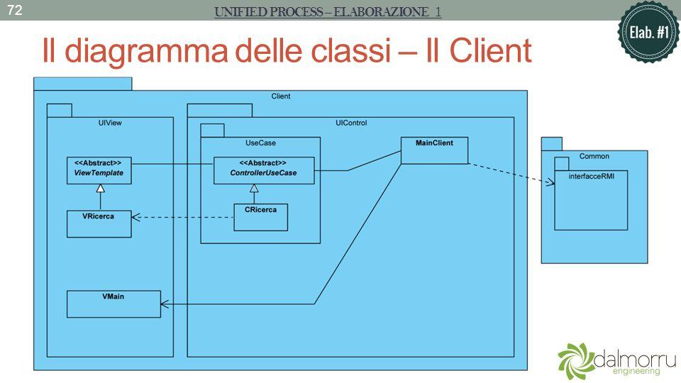 Il diagramma delle classi – Il Client UNIFIED PROCESS – ELABORAZIONE 1 72
