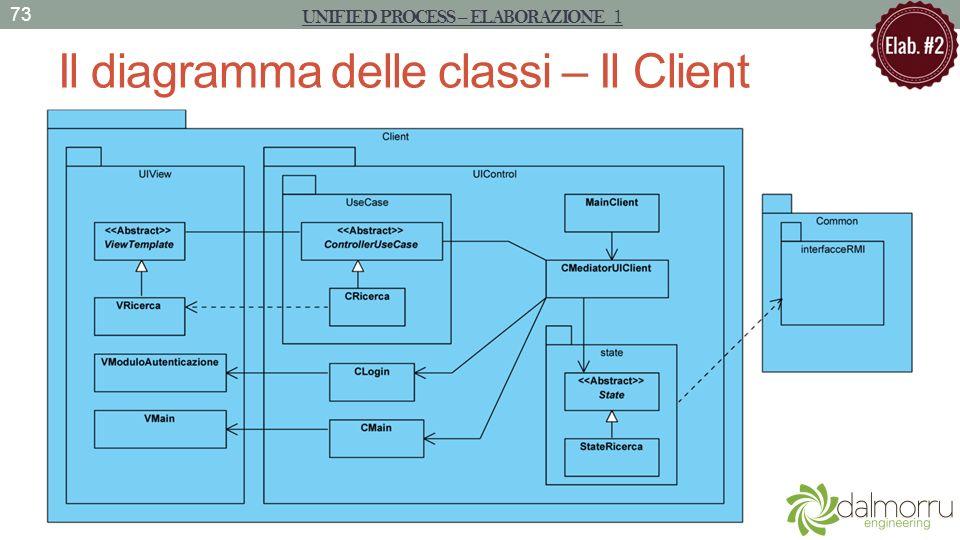 Il diagramma delle classi – Il Client UNIFIED PROCESS – ELABORAZIONE 1 73