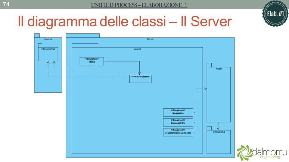 Il diagramma delle classi – Il Server UNIFIED PROCESS – ELABORAZIONE 1 74
