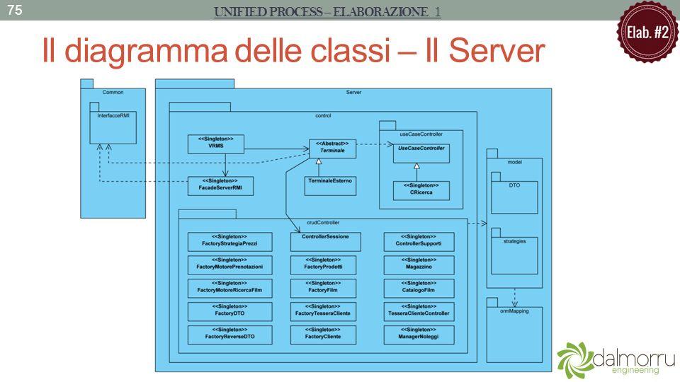 Il diagramma delle classi – Il Server UNIFIED PROCESS – ELABORAZIONE 1 75