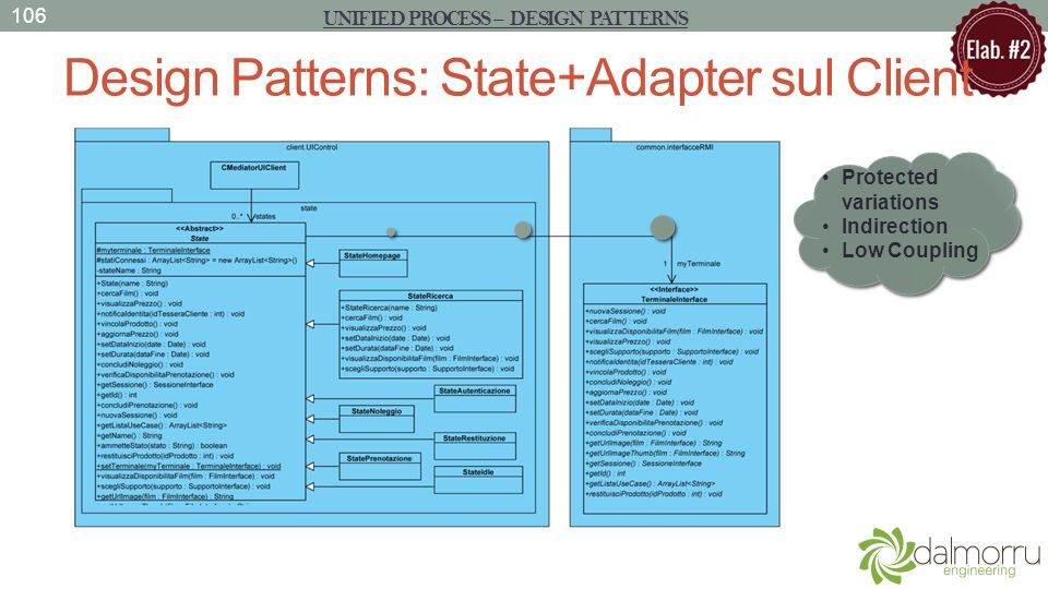 Design Patterns: State+Adapter sul Client 106 UNIFIED PROCESS – DESIGN PATTERNS Protected variations Indirection Low Coupling