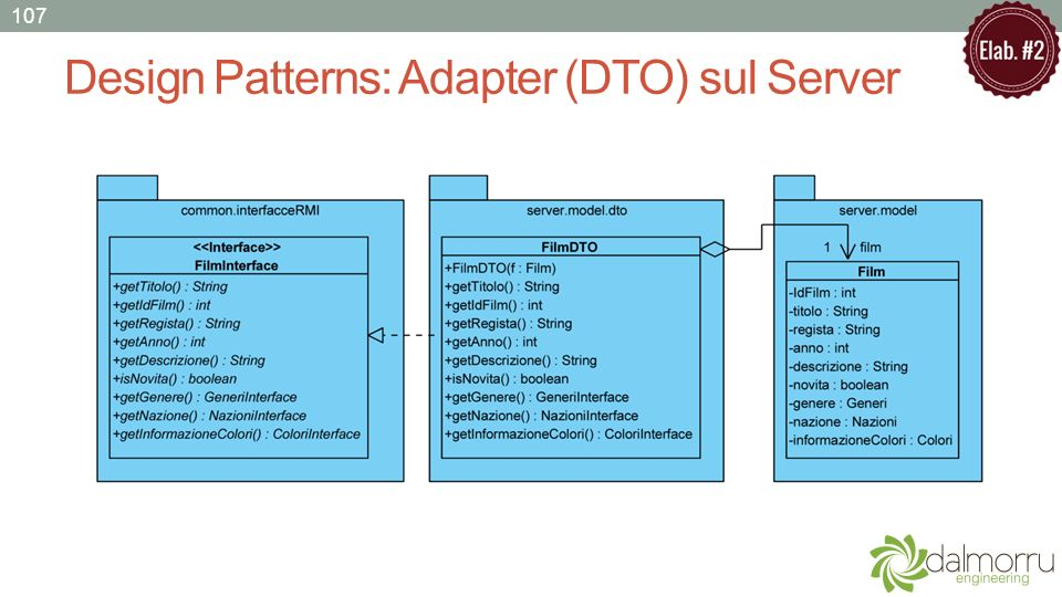 Design Patterns: Adapter (DTO) sul Server 107