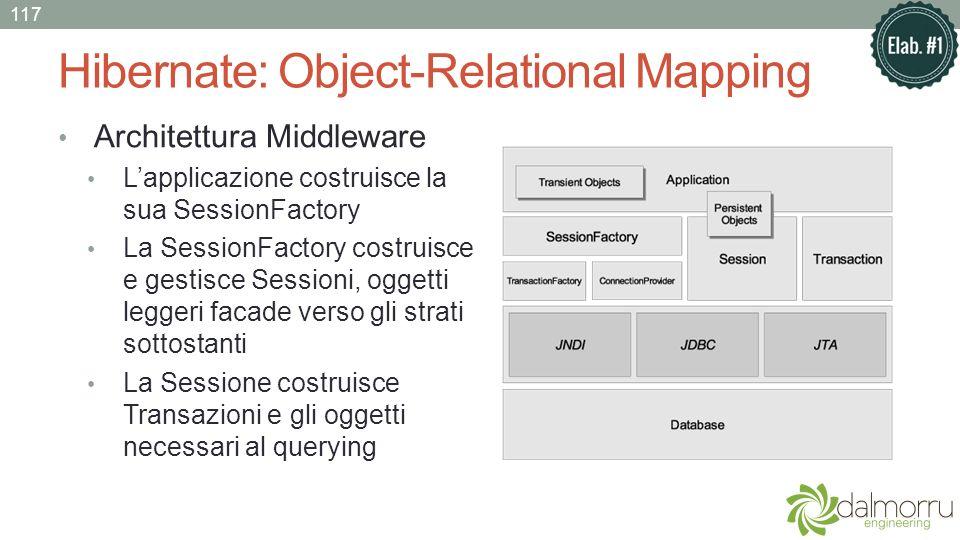 Hibernate: Object-Relational Mapping Architettura Middleware Lapplicazione costruisce la sua SessionFactory La SessionFactory costruisce e gestisce Se
