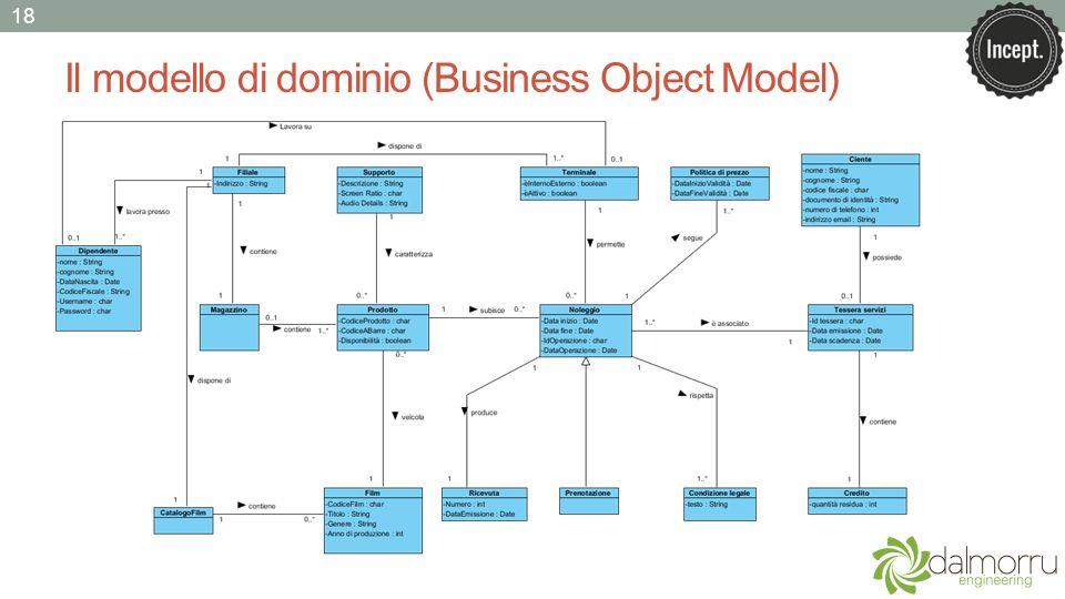 Il modello di dominio (Business Object Model) 18