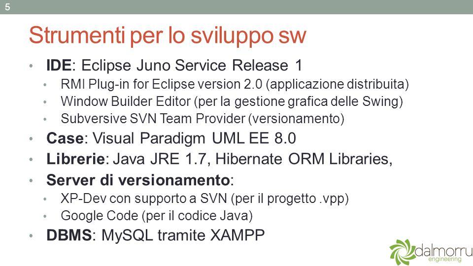 Java RMI: il film DTO 136 Il progetto common è puntato sia dal progetto client che dal progetto server