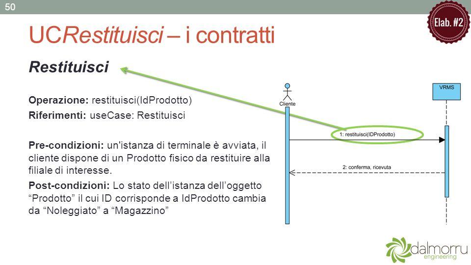 UCRestituisci – i contratti Restituisci Operazione: restituisci(IdProdotto) Riferimenti: useCase: Restituisci Pre-condizioni: un'istanza di terminale