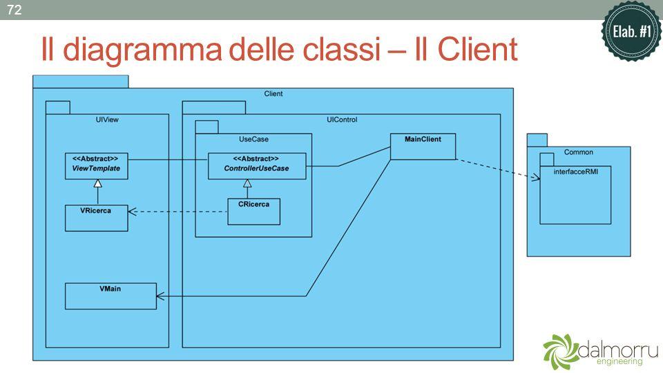 Il diagramma delle classi – Il Client 72