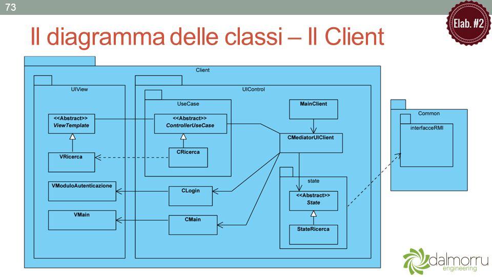 Il diagramma delle classi – Il Client 73