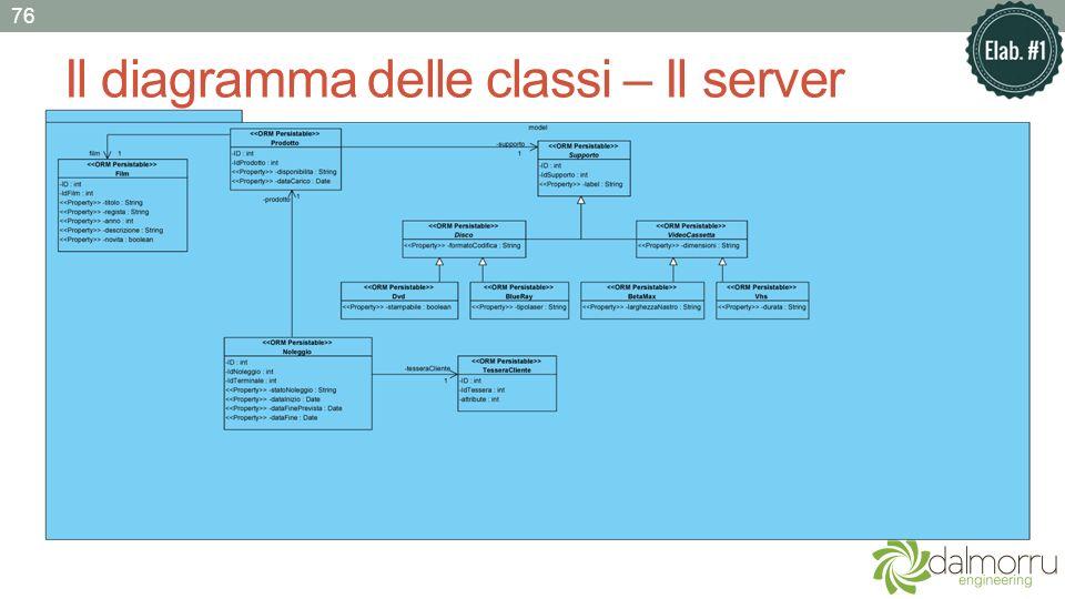 Il diagramma delle classi – Il server 76