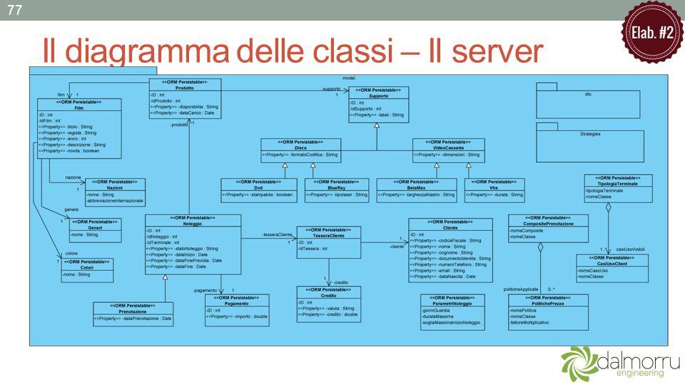 Il diagramma delle classi – Il server 77